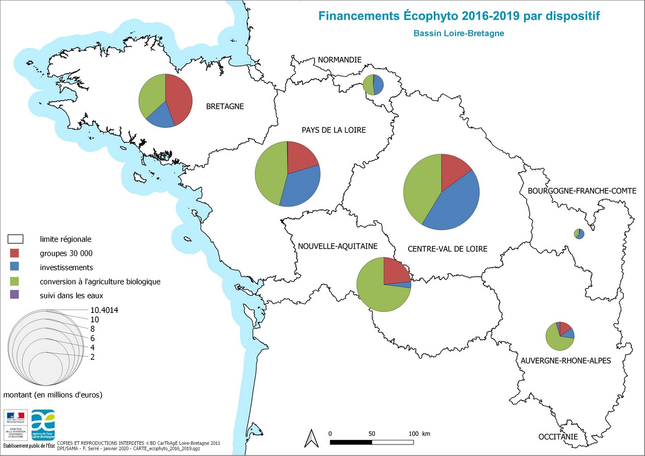 Financements Écophyto 2016 -2019 par dispositif